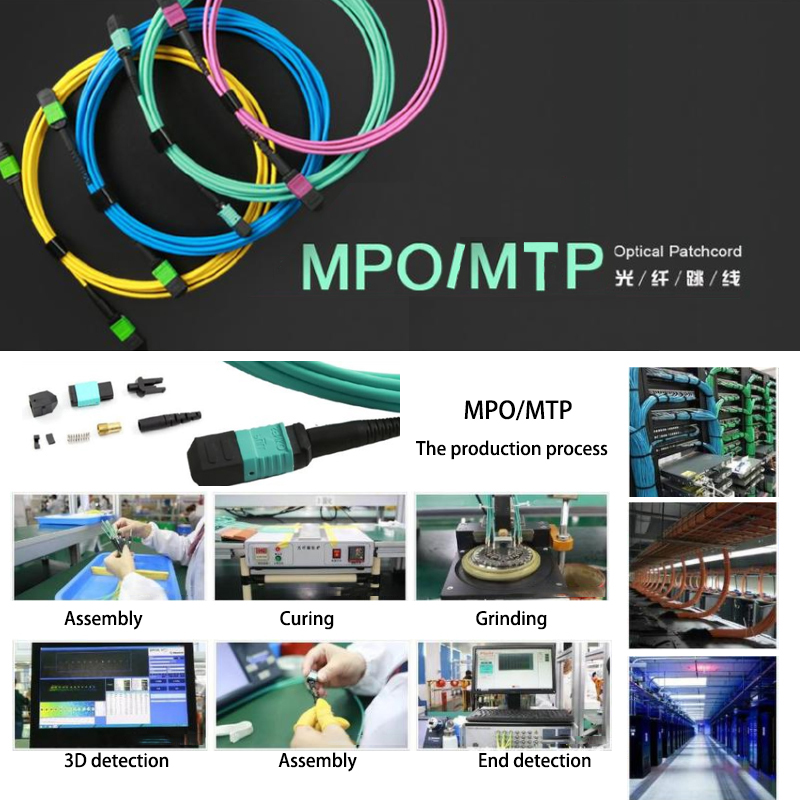 MPO/MTP Fiber Optical Patch Cord for Data Center